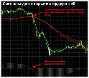 Indikatoren forex scalping ea