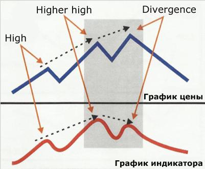 Indicatori forex per scalping