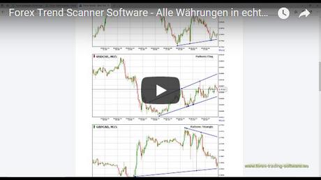 Forex trend scanning software