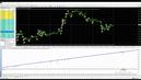 ea forex trading software inline optionsscheine suchen
