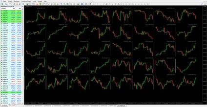 Forex trading software deutsch
